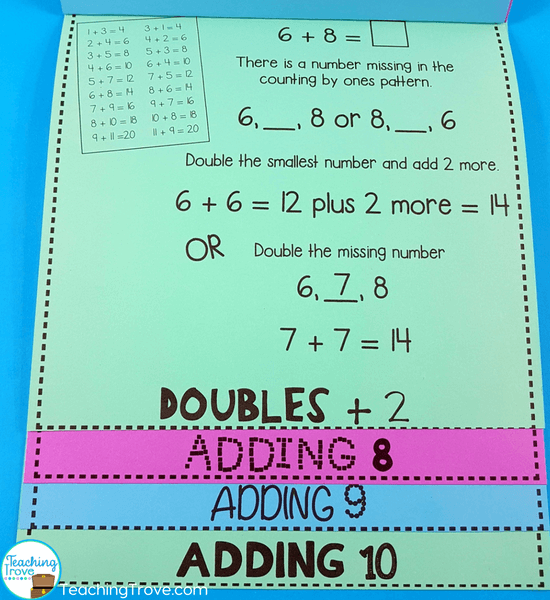 Teach addition strategies to first grade students with addition strategy booklets.