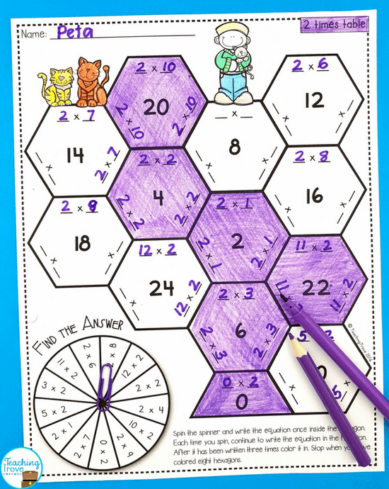 Use anchor charts and flip books to introduce the multiplication facts and multiplication games, activities and printable to help them remember their times tables.