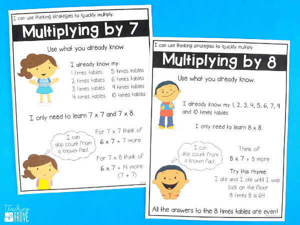 Multiplication charts are perfect for introducing multiplication thinking strategies to your year 3 students. Let them make their own booklet to give them the strategies they need to be successful with their multiplication facts. #multiplication #multiplicationanchorchart