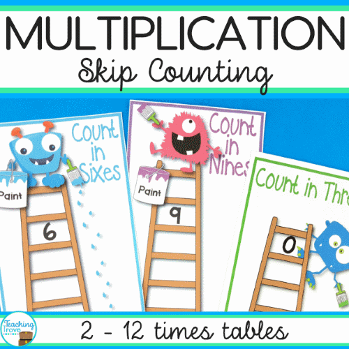Skip counting is a great multiplication strategy to teach your third grade students. If they don't know the answer to a multiplication fact, have them skip counting from the known facts. Use these skip counting activities with small groups and in math centers.