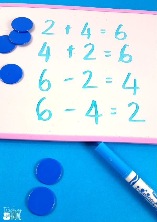Addition and subtraction fact families fun card sort will have your second grade students understanding the relationship between addition and subtraction in no time