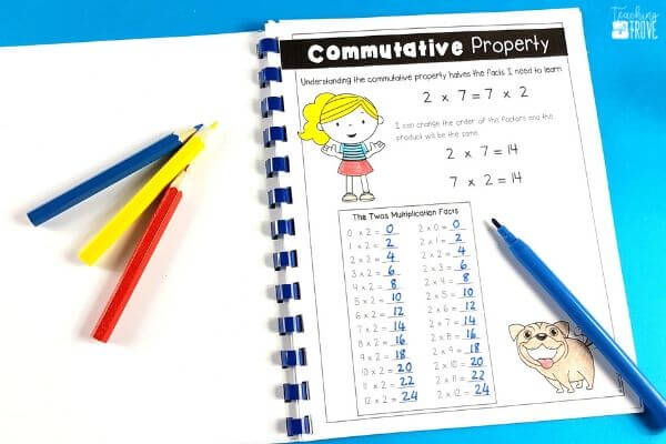 The commutative property is an important multiplication strategy.
